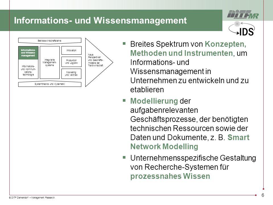 © DITF Denkendorf – Management Research. 6 Informations- und Wissensmanagement Breites Spektrum von Konzepten, Methoden und Instrumenten, um Informati
