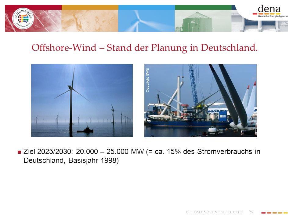 26 E F F I Z I E N Z E N T S C H E I D E T Offshore-Wind – Stand der Planung in Deutschland. Ziel 2025/2030: 20.000 – 25.000 MW (= ca. 15% des Stromve