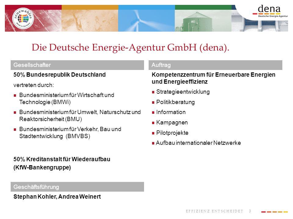 3 E F F I Z I E N Z E N T S C H E I D E T Die Deutsche Energie-Agentur GmbH (dena). Gesellschafter 50% Bundesrepublik Deutschland vertreten durch: Bun