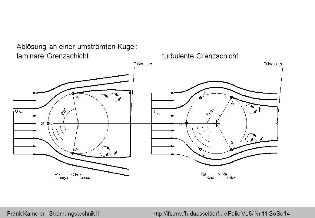 Frank Kameier - Strömungstechnik II http://ifs.mv.fh-duesseldorf.de Folie VL5/ Nr.11 SoSe14 Ablösung an einer umströmten Kugel: laminare Grenzschichtturbulente Grenzschicht