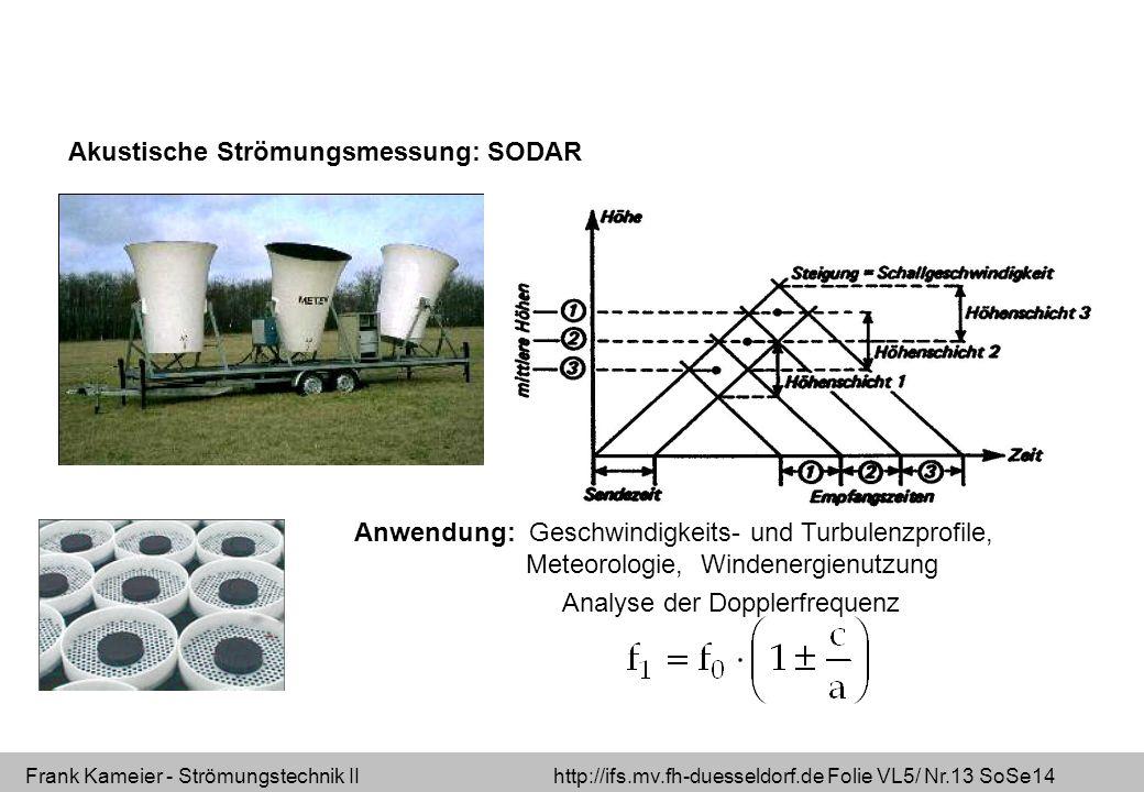 Frank Kameier - Strömungstechnik II http://ifs.mv.fh-duesseldorf.de Folie VL5/ Nr.13 SoSe14 Akustische Strömungsmessung: SODAR Anwendung: Geschwindigkeits- und Turbulenzprofile, Meteorologie, Windenergienutzung Analyse der Dopplerfrequenz