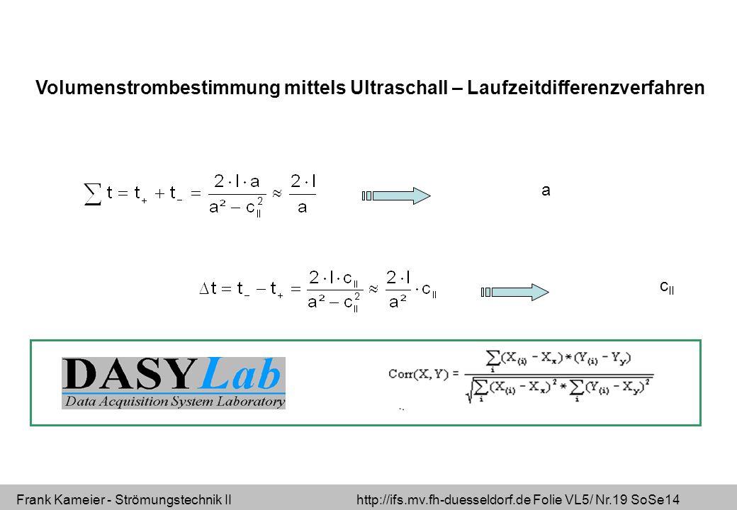 Frank Kameier - Strömungstechnik II http://ifs.mv.fh-duesseldorf.de Folie VL5/ Nr.19 SoSe14 Volumenstrombestimmung mittels Ultraschall – Laufzeitdifferenzverfahren a c II