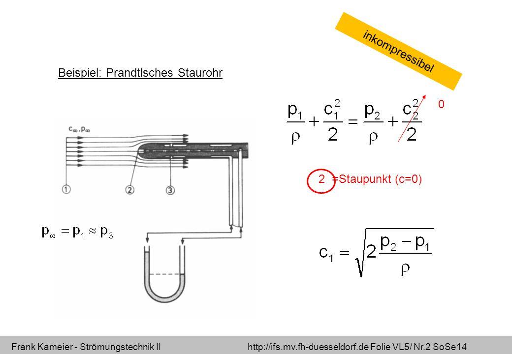 Frank Kameier - Strömungstechnik II http://ifs.mv.fh-duesseldorf.de Folie VL5/ Nr.3 SoSe14 Druckverlauf entlang des Prandtlschen Staurohrs aus: Schade/Kunz/Kameier/Paschereit, 2013