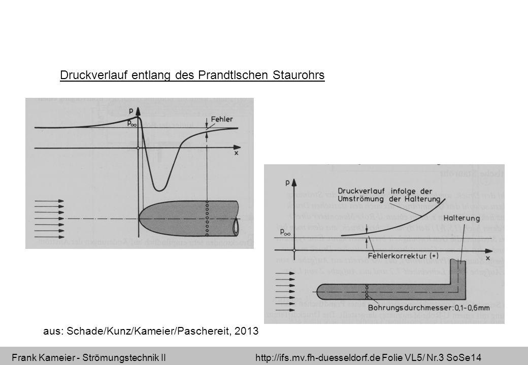 Frank Kameier - Strömungstechnik II http://ifs.mv.fh-duesseldorf.de Folie VL5/ Nr.3 SoSe14 Druckverlauf entlang des Prandtlschen Staurohrs aus: Schade
