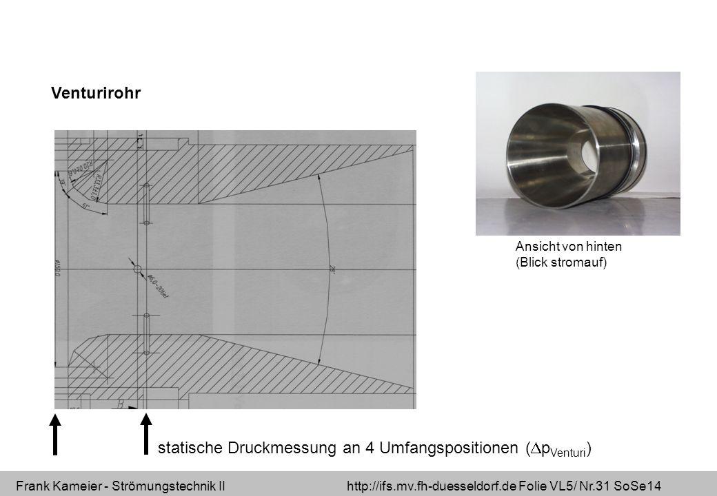 Frank Kameier - Strömungstechnik II http://ifs.mv.fh-duesseldorf.de Folie VL5/ Nr.31 SoSe14 Venturirohr Ansicht von hinten (Blick stromauf) statische Druckmessung an 4 Umfangspositionen ( p Venturi )