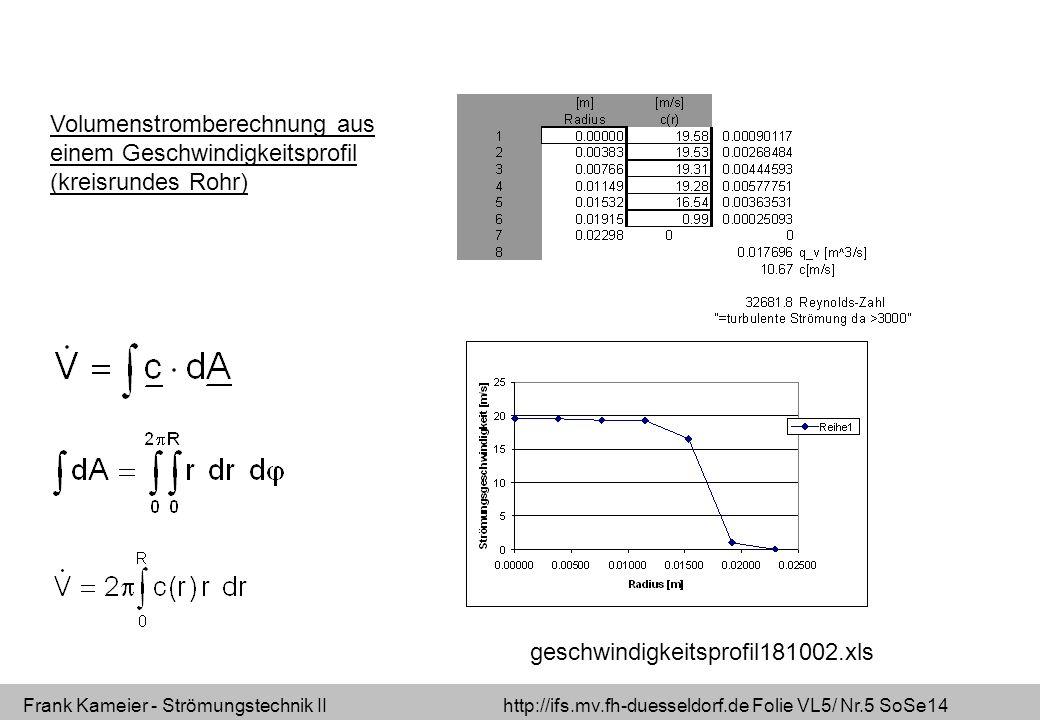 Frank Kameier - Strömungstechnik II http://ifs.mv.fh-duesseldorf.de Folie VL5/ Nr.5 SoSe14 geschwindigkeitsprofil181002.xls Volumenstromberechnung aus einem Geschwindigkeitsprofil (kreisrundes Rohr)