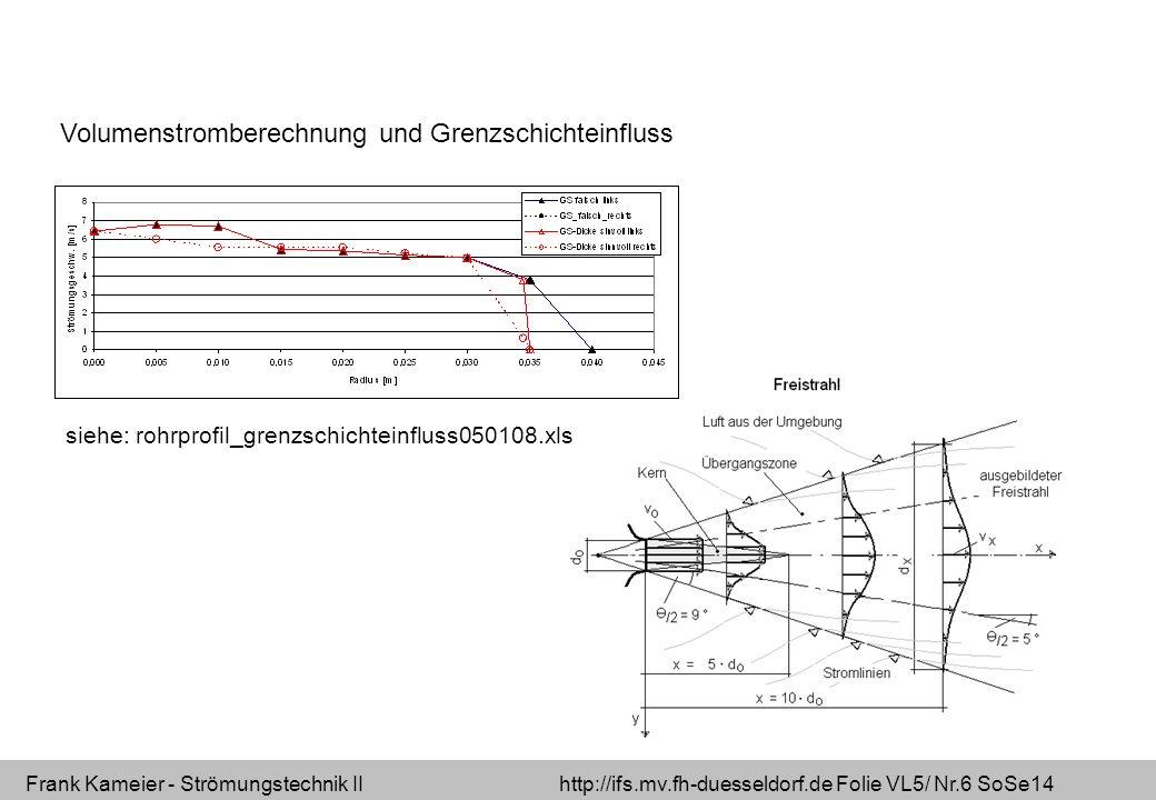 Frank Kameier - Strömungstechnik II http://ifs.mv.fh-duesseldorf.de Folie VL5/ Nr.7 SoSe14 Volumenstromberechnung und Grenzschichteinfluss siehe: rohrprofil_grenzschichteinfluss050108.xls