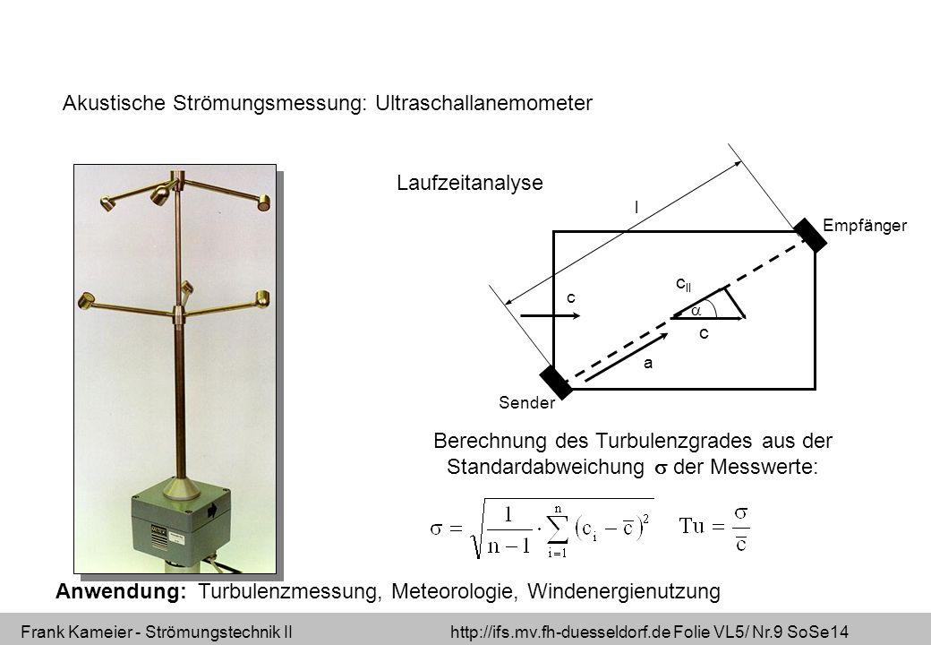 Frank Kameier - Strömungstechnik II http://ifs.mv.fh-duesseldorf.de Folie VL5/ Nr.9 SoSe14 Berechnung des Turbulenzgrades aus der Standardabweichung d