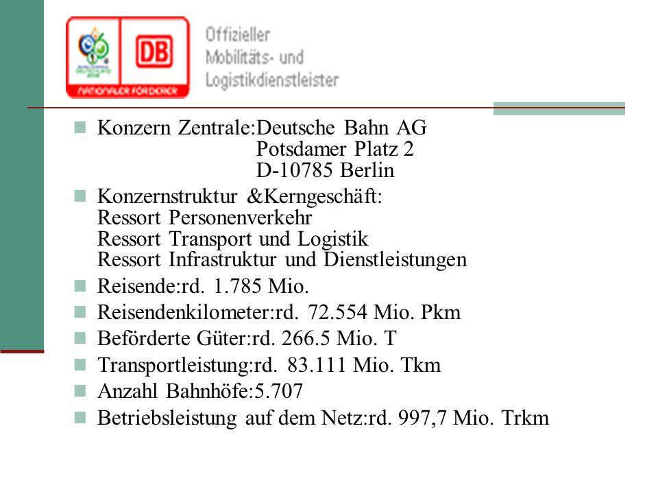 Konzern Zentrale:Deutsche Bahn AG Potsdamer Platz 2 D-10785 Berlin Konzernstruktur &Kerngeschäft: Ressort Personenverkehr Ressort Transport und Logistik Ressort Infrastruktur und Dienstleistungen Reisende:rd.