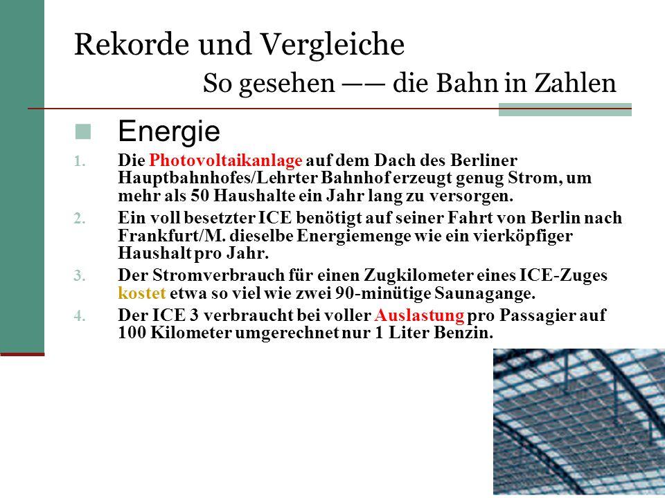 Rekorde und Vergleiche So gesehen die Bahn in Zahlen Energie 1.
