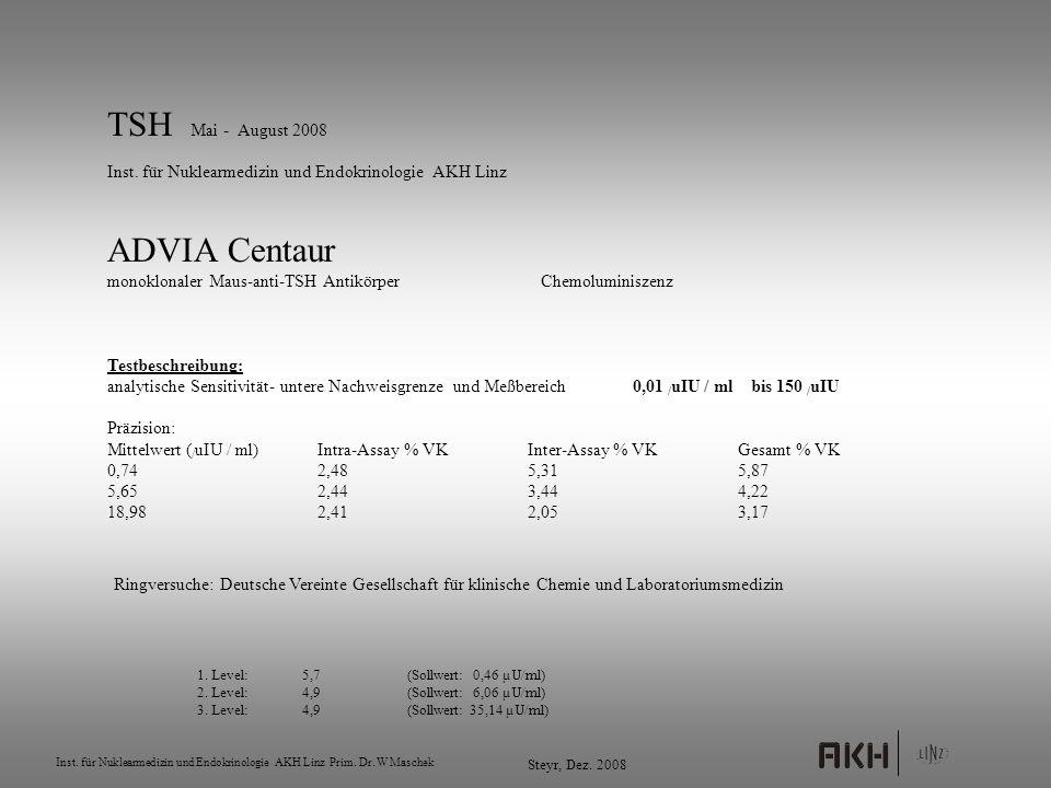 TSH Mai - August 2008 Inst. für Nuklearmedizin und Endokrinologie AKH Linz ADVIA Centaur monoklonaler Maus-anti-TSH Antikörper Chemoluminiszenz Testbe