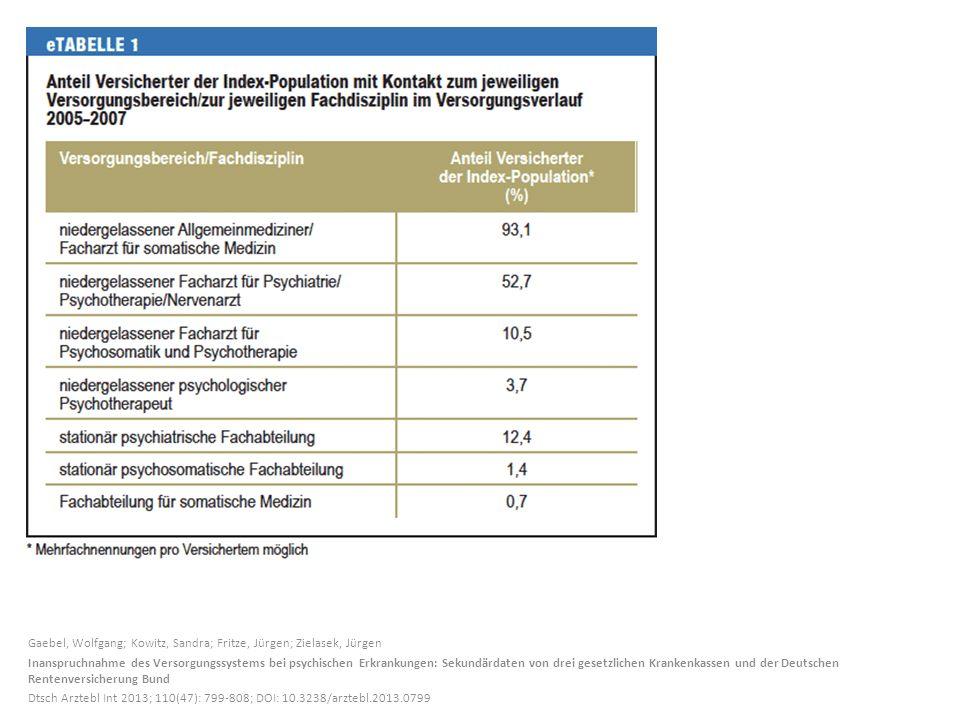 Gaebel, Wolfgang; Kowitz, Sandra; Fritze, Jürgen; Zielasek, Jürgen Inanspruchnahme des Versorgungssystems bei psychischen Erkrankungen: Sekundärdaten