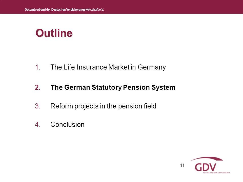 Gesamtverband der Deutschen Versicherungswirtschaft e.V. 11 Outline 1.The Life Insurance Market in Germany 2.The German Statutory Pension System 3.Ref