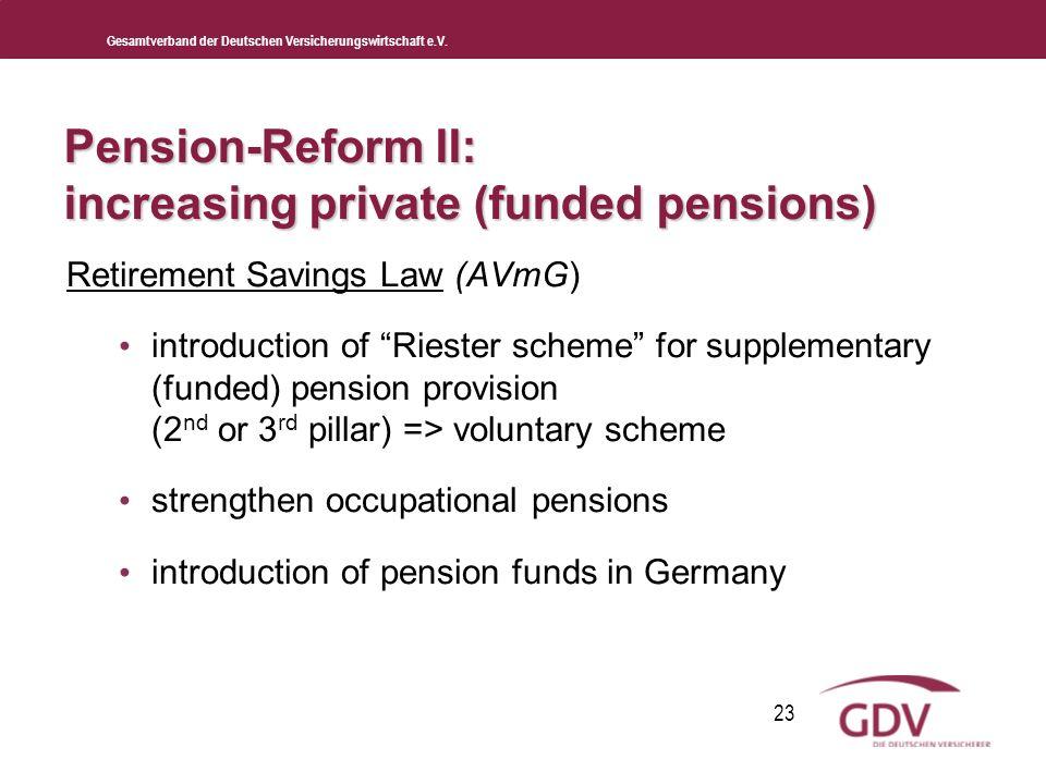 Gesamtverband der Deutschen Versicherungswirtschaft e.V. 23 Retirement Savings Law (AVmG) introduction of Riester scheme for supplementary (funded) pe