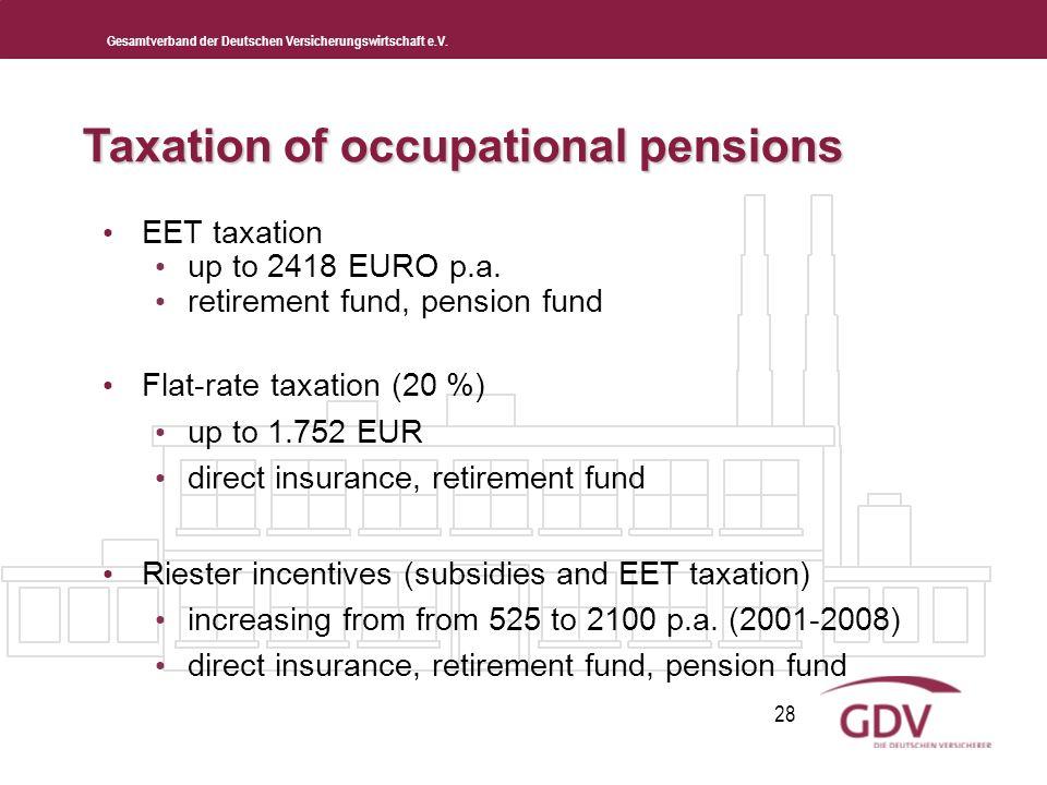 Gesamtverband der Deutschen Versicherungswirtschaft e.V. 28 EET taxation up to 2418 EURO p.a. retirement fund, pension fund Flat-rate taxation (20 %)