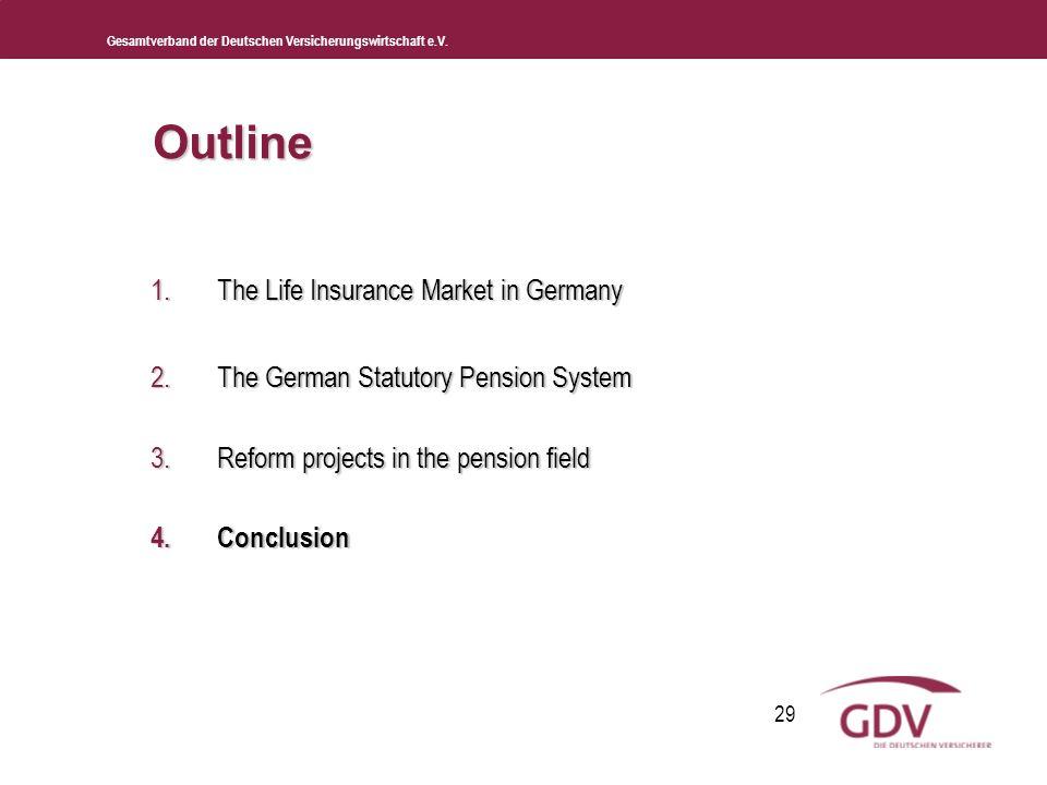 Gesamtverband der Deutschen Versicherungswirtschaft e.V. 29 Outline 1.The Life Insurance Market in Germany 2.The German Statutory Pension System 3.Ref