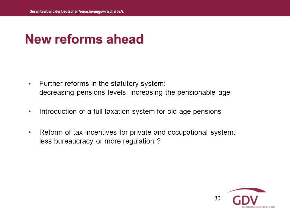 Gesamtverband der Deutschen Versicherungswirtschaft e.V. 30 Further reforms in the statutory system: decreasing pensions levels, increasing the pensio