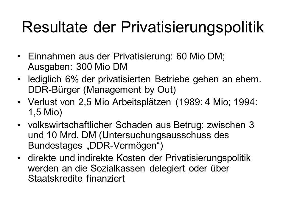 Resultate der Privatisierungspolitik Einnahmen aus der Privatisierung: 60 Mio DM; Ausgaben: 300 Mio DM lediglich 6% der privatisierten Betriebe gehen