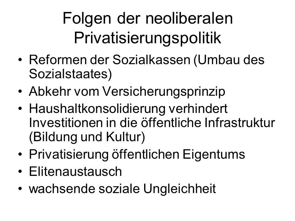 Folgen der neoliberalen Privatisierungspolitik Reformen der Sozialkassen (Umbau des Sozialstaates) Abkehr vom Versicherungsprinzip Haushaltkonsolidier