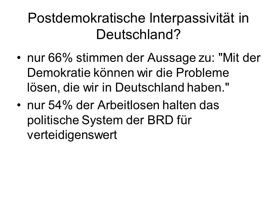 Postdemokratische Interpassivität in Deutschland? nur 66% stimmen der Aussage zu: