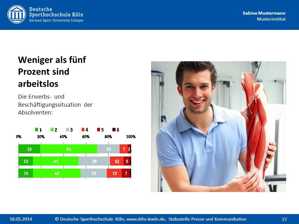 Sabine Mustermann Musterinstitut Weniger als fünf Prozent sind arbeitslos Die Erwerbs- und Beschäftigungssituation der Absolventen: 27 © Deutsche Spor