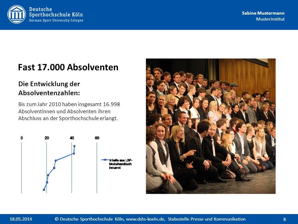Sabine Mustermann Musterinstitut Vielen Dank für Ihre Aufmerksamkeit 29 © Deutsche Sporthochschule Köln, www.dshs-koeln.de, Stabsstelle Presse und Kommunikation18.05.2014