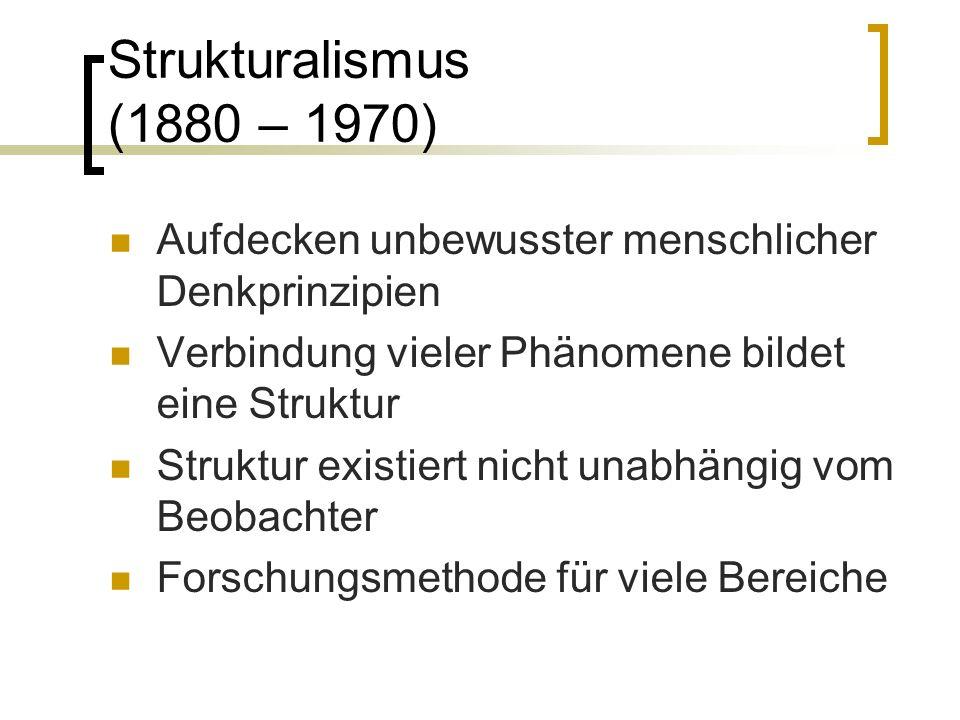 Strukturalismus (1880 – 1970) Aufdecken unbewusster menschlicher Denkprinzipien Verbindung vieler Phänomene bildet eine Struktur Struktur existiert ni