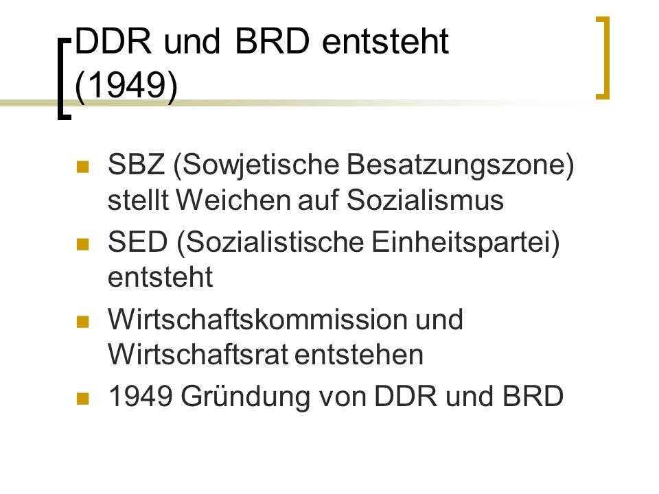 DDR und BRD entsteht (1949) SBZ (Sowjetische Besatzungszone) stellt Weichen auf Sozialismus SED (Sozialistische Einheitspartei) entsteht Wirtschaftsko
