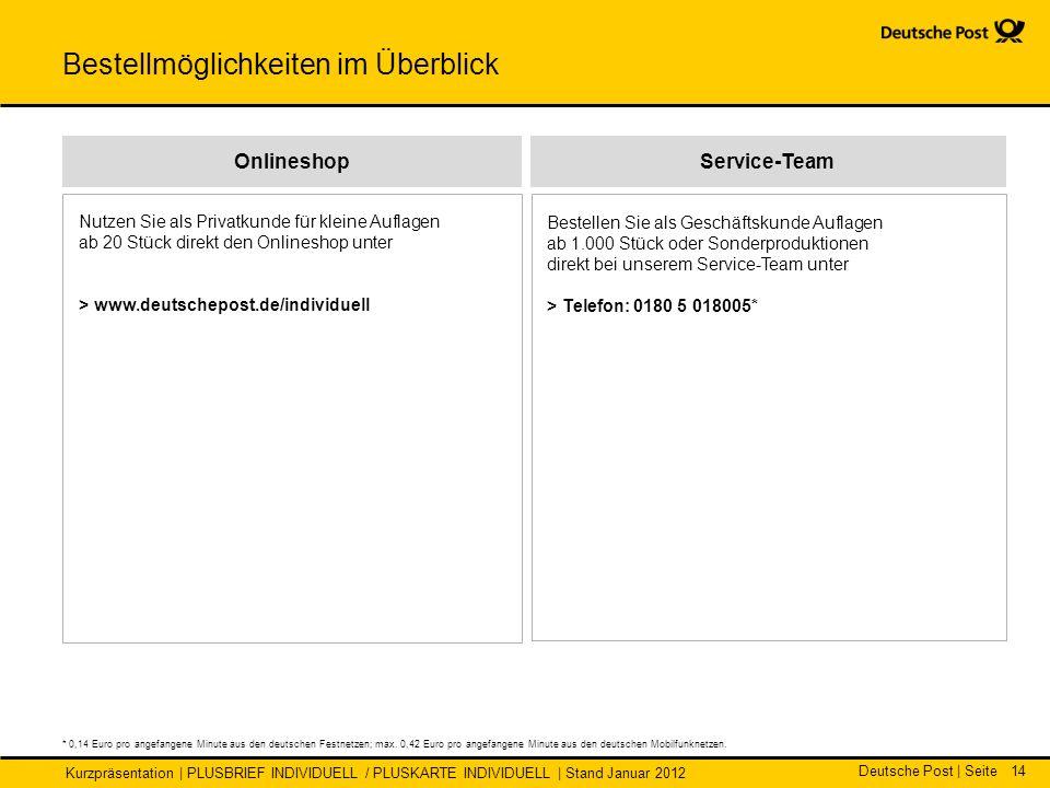 Deutsche Post | Seite Kurzpräsentation | PLUSBRIEF INDIVIDUELL / PLUSKARTE INDIVIDUELL | Stand Januar 2012 Bestellmöglichkeiten im Überblick Nutzen Si