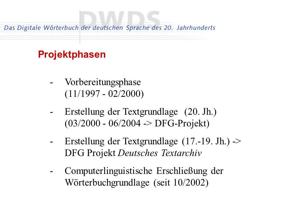 -Vorbereitungsphase (11/1997 - 02/2000) -Erstellung der Textgrundlage (20. Jh.) (03/2000 - 06/2004 -> DFG-Projekt) -Erstellung der Textgrundlage (17.-