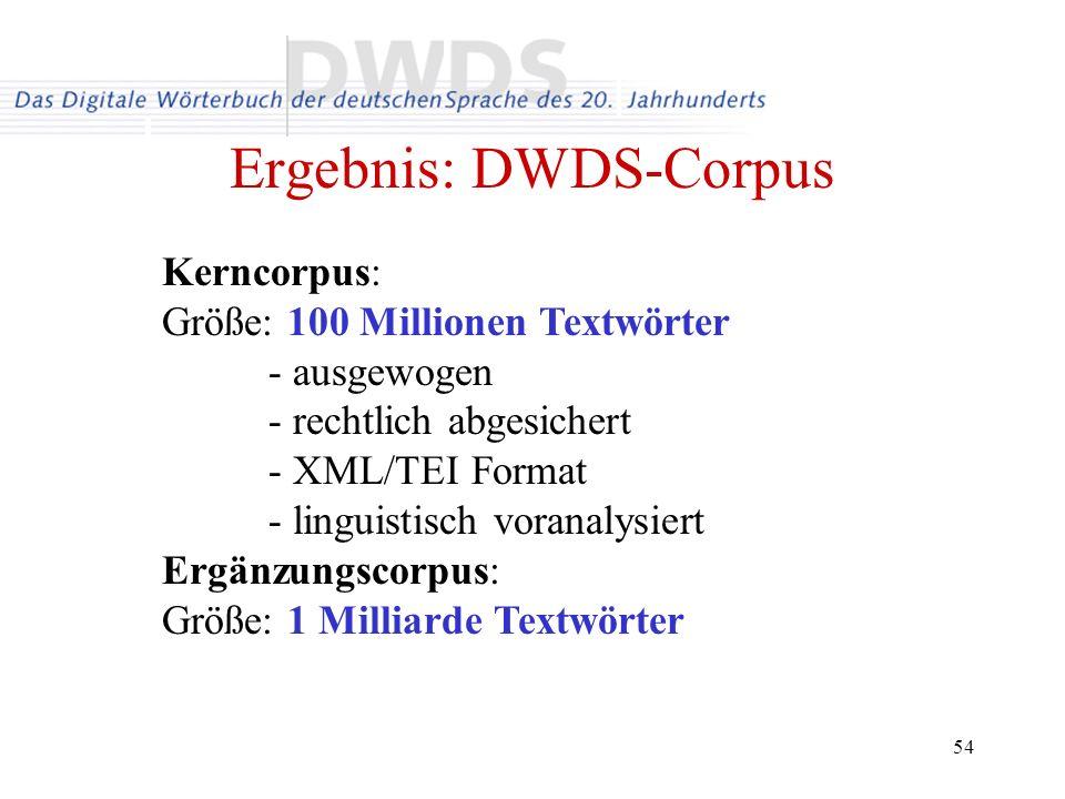 54 Ergebnis: DWDS-Corpus Kerncorpus: Größe: 100 Millionen Textwörter - ausgewogen - rechtlich abgesichert - XML/TEI Format - linguistisch voranalysiert Ergänzungscorpus: Größe: 1 Milliarde Textwörter