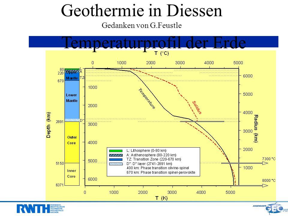 Temperaturprofil der Erde Geothermie in Diessen Gedanken von G.Feustle