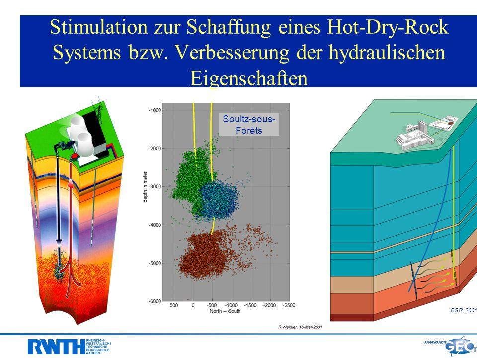 Stimulation zur Schaffung eines Hot-Dry-Rock Systems bzw. Verbesserung der hydraulischen Eigenschaften Soultz-sous- Forêts BGR, 2001