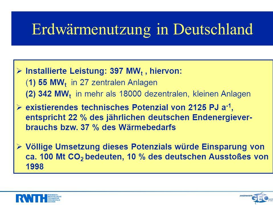 Erdwärmenutzung in Deutschland Installierte Leistung: 397 MW t, hiervon: (1) 55 MW t in 27 zentralen Anlagen (2) 342 MW t in mehr als 18000 dezentrale