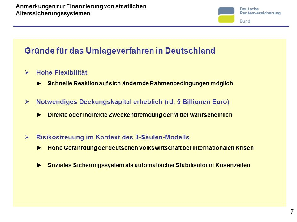 7 Gründe für das Umlageverfahren in Deutschland Hohe Flexibilität Schnelle Reaktion auf sich ändernde Rahmenbedingungen möglich Notwendiges Deckungska
