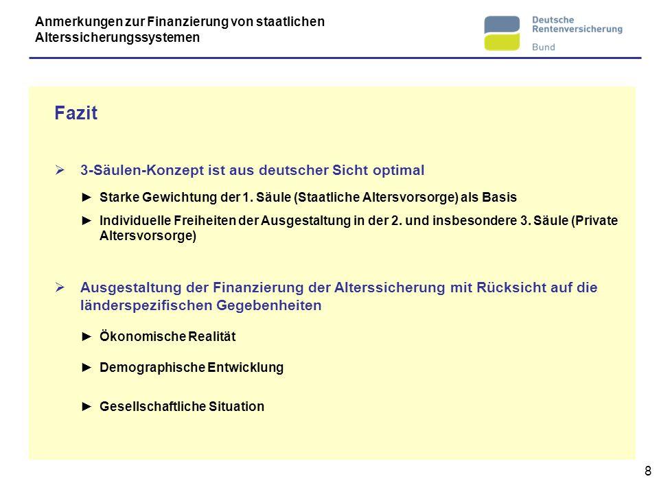 8 Fazit 3-Säulen-Konzept ist aus deutscher Sicht optimal Starke Gewichtung der 1. Säule (Staatliche Altersvorsorge) als Basis Individuelle Freiheiten
