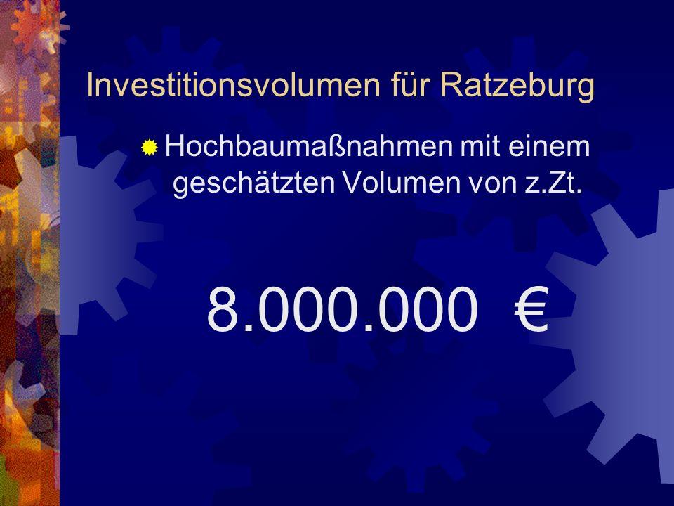 Investitionsvolumen für Ratzeburg Hochbaumaßnahmen mit einem geschätzten Volumen von z.Zt. 8.000.000