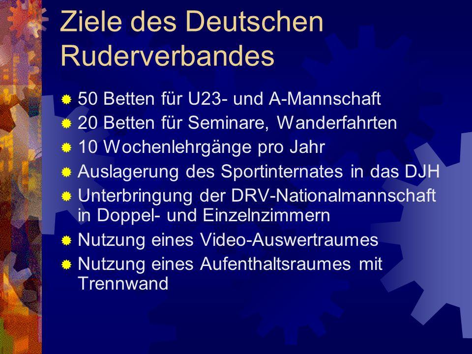 Ziele des Deutschen Ruderverbandes 50 Betten für U23- und A-Mannschaft 20 Betten für Seminare, Wanderfahrten 10 Wochenlehrgänge pro Jahr Auslagerung d