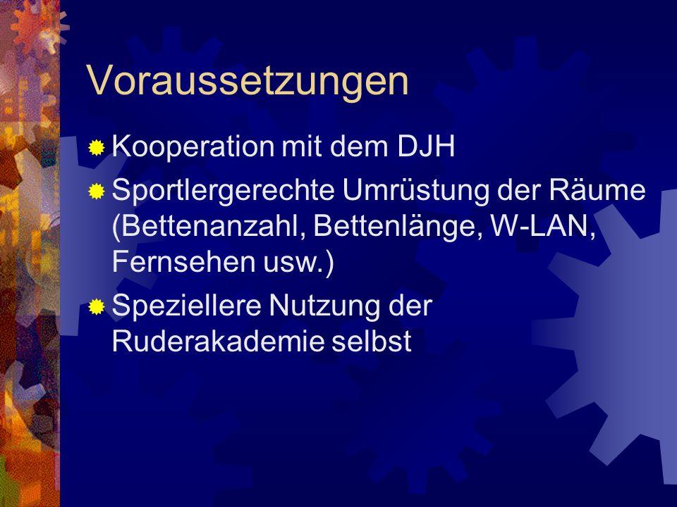 Voraussetzungen Kooperation mit dem DJH Sportlergerechte Umrüstung der Räume (Bettenanzahl, Bettenlänge, W-LAN, Fernsehen usw.) Speziellere Nutzung de