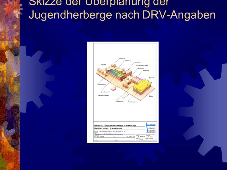 Skizze der Überplanung der Jugendherberge nach DRV-Angaben