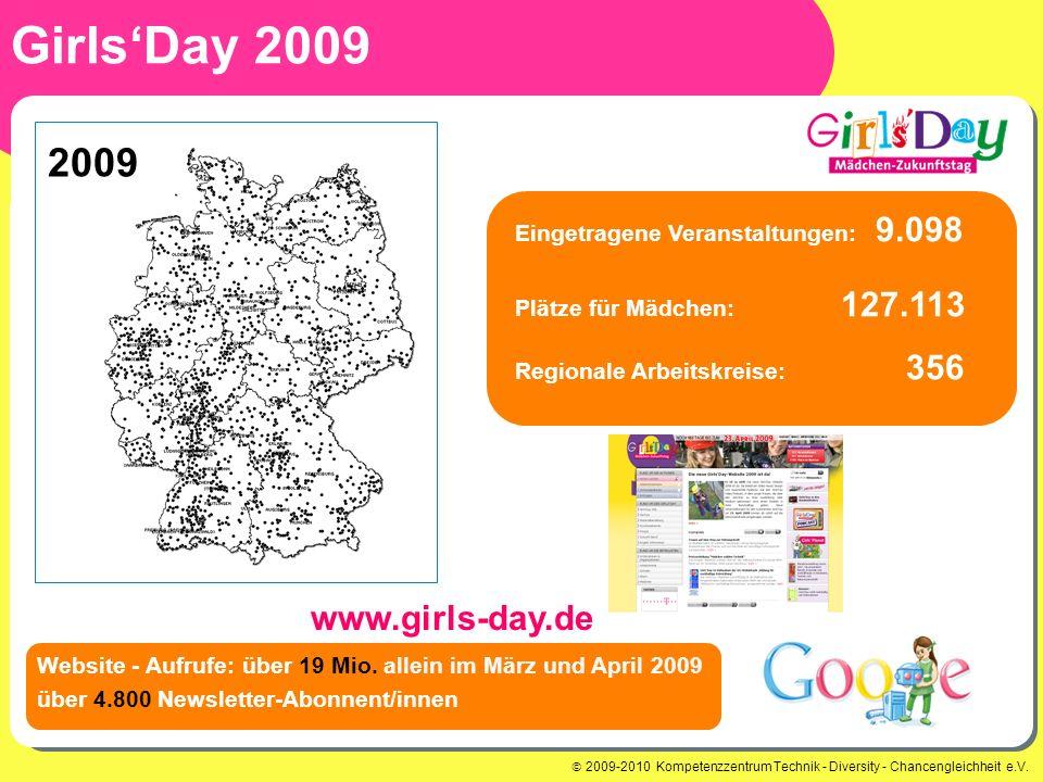 2009-2010 Kompetenzzentrum Technik - Diversity - Chancengleichheit e.V.