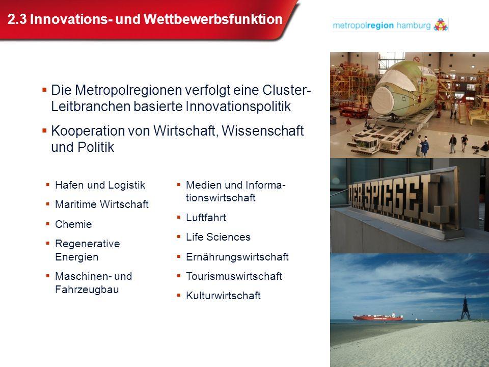 2.3 Innovations- und Wettbewerbsfunktion Die Metropolregionen verfolgt eine Cluster- Leitbranchen basierte Innovationspolitik Kooperation von Wirtscha