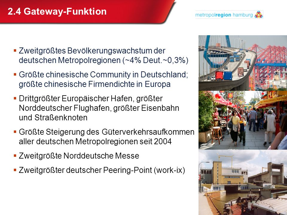 2.4 Gateway-Funktion Zweitgrößtes Bevölkerungswachstum der deutschen Metropolregionen (~4% Deut.~0,3%) Größte chinesische Community in Deutschland; größte chinesische Firmendichte in Europa Drittgrößter Europäischer Hafen, größter Norddeutscher Flughafen, größter Eisenbahn und Straßenknoten Größte Steigerung des Güterverkehrsaufkommen aller deutschen Metropolregionen seit 2004 Zweitgrößte Norddeutsche Messe Zweitgrößter deutscher Peering-Point (work-ix)