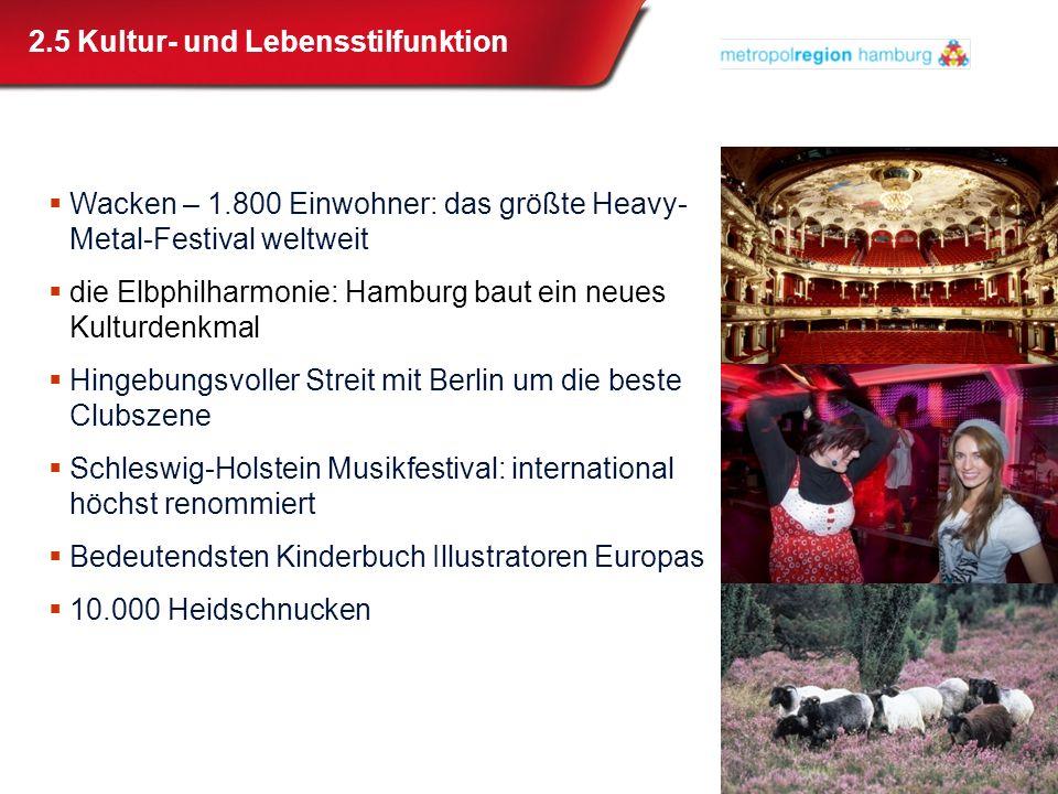 2.5 Kultur- und Lebensstilfunktion Wacken – 1.800 Einwohner: das größte Heavy- Metal-Festival weltweit die Elbphilharmonie: Hamburg baut ein neues Kul