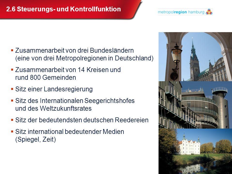 2.6 Steuerungs- und Kontrollfunktion Zusammenarbeit von drei Bundesländern (eine von drei Metropolregionen in Deutschland) Zusammenarbeit von 14 Kreis