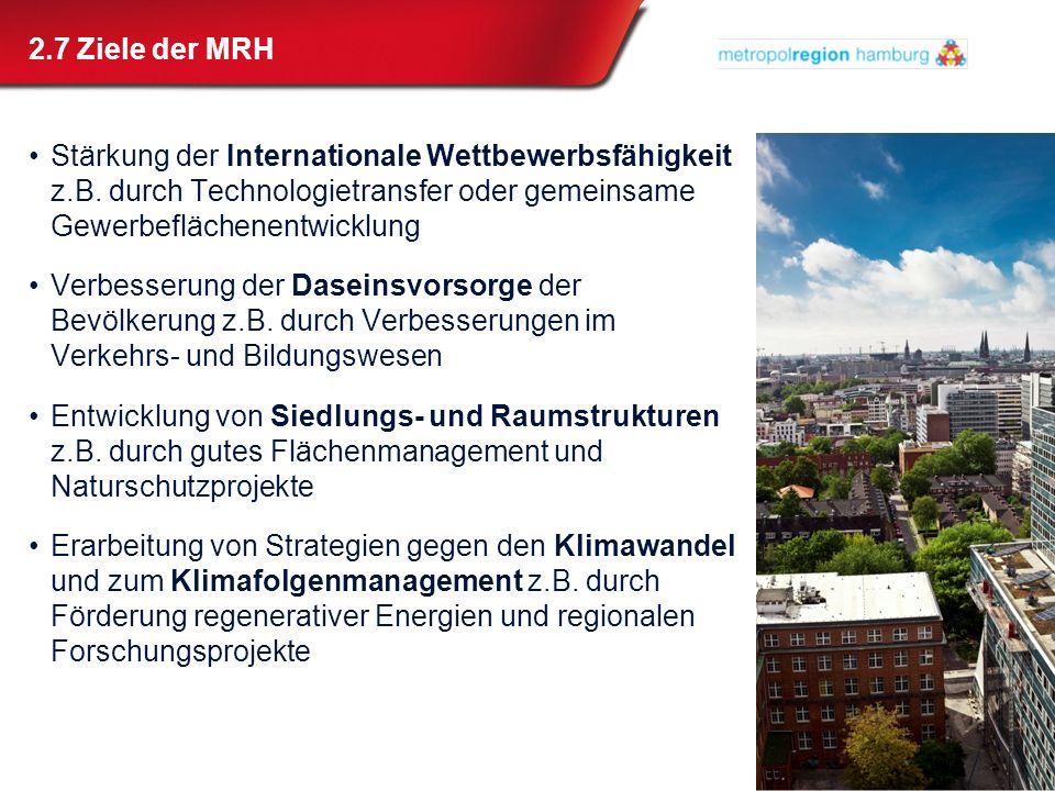 2.7 Ziele der MRH Stärkung der Internationale Wettbewerbsfähigkeit z.B. durch Technologietransfer oder gemeinsame Gewerbeflächenentwicklung Verbesseru
