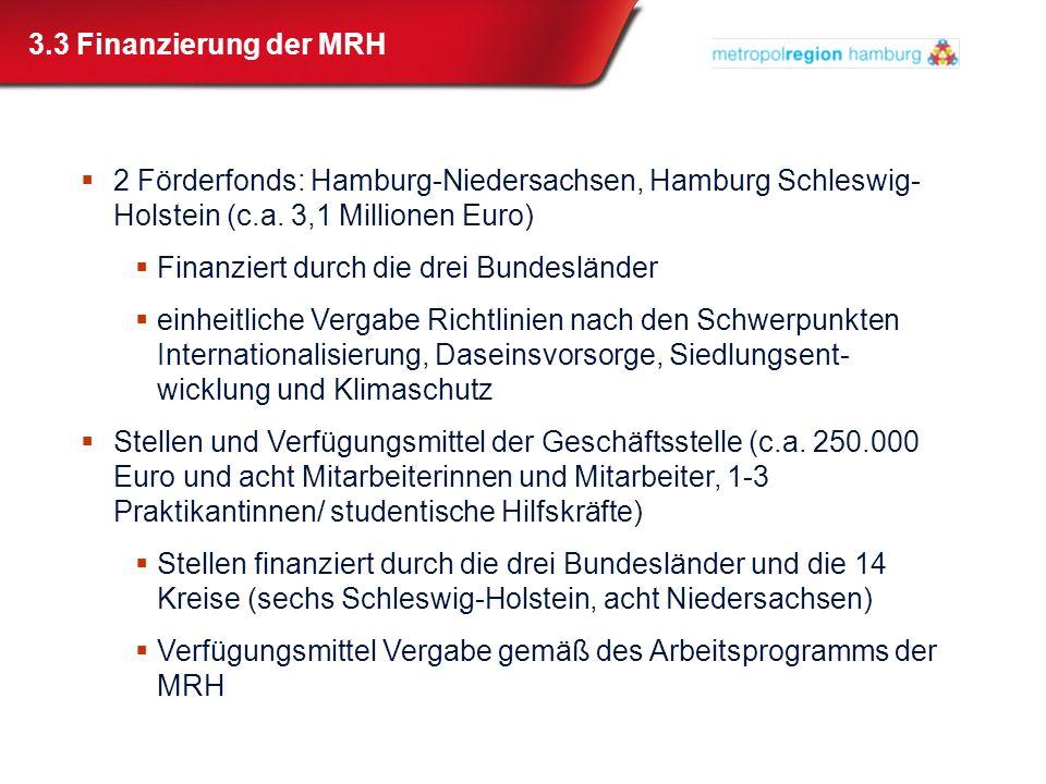 3.3 Finanzierung der MRH 2 Förderfonds: Hamburg-Niedersachsen, Hamburg Schleswig- Holstein (c.a. 3,1 Millionen Euro) Finanziert durch die drei Bundesl