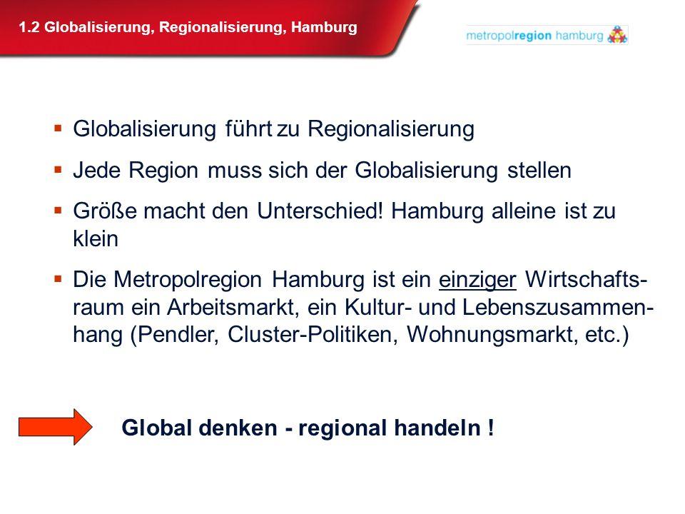 1.2 Globalisierung, Regionalisierung, Hamburg Globalisierung führt zu Regionalisierung Jede Region muss sich der Globalisierung stellen Größe macht de