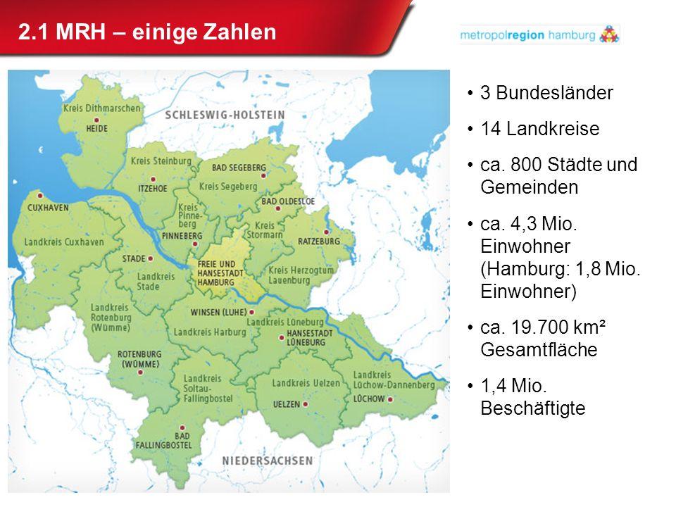 2.1 MRH – einige Zahlen 3 Bundesländer 14 Landkreise ca. 800 Städte und Gemeinden ca. 4,3 Mio. Einwohner (Hamburg: 1,8 Mio. Einwohner) ca. 19.700 km²