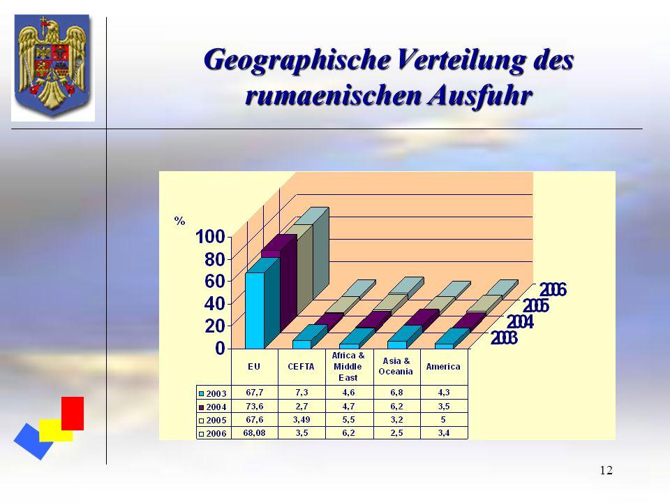 12 Geographische Verteilung des rumaenischen Ausfuhr